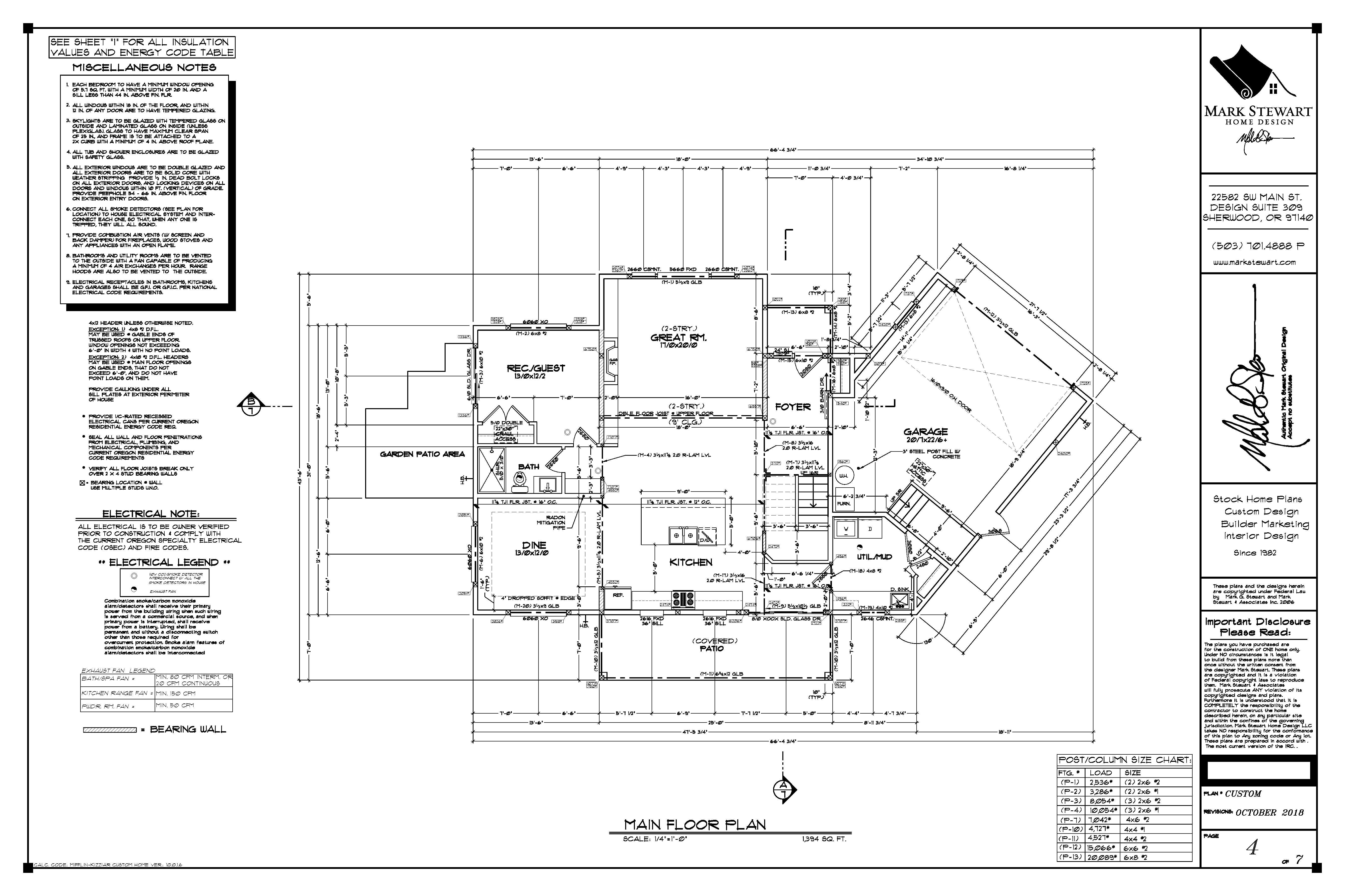 What Is Included In A Set Of Working Drawings Mark Stewart Home